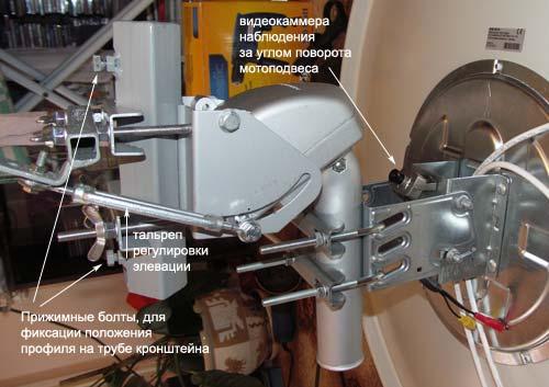 Мотоподвес спутниковой антенны своими руками 69